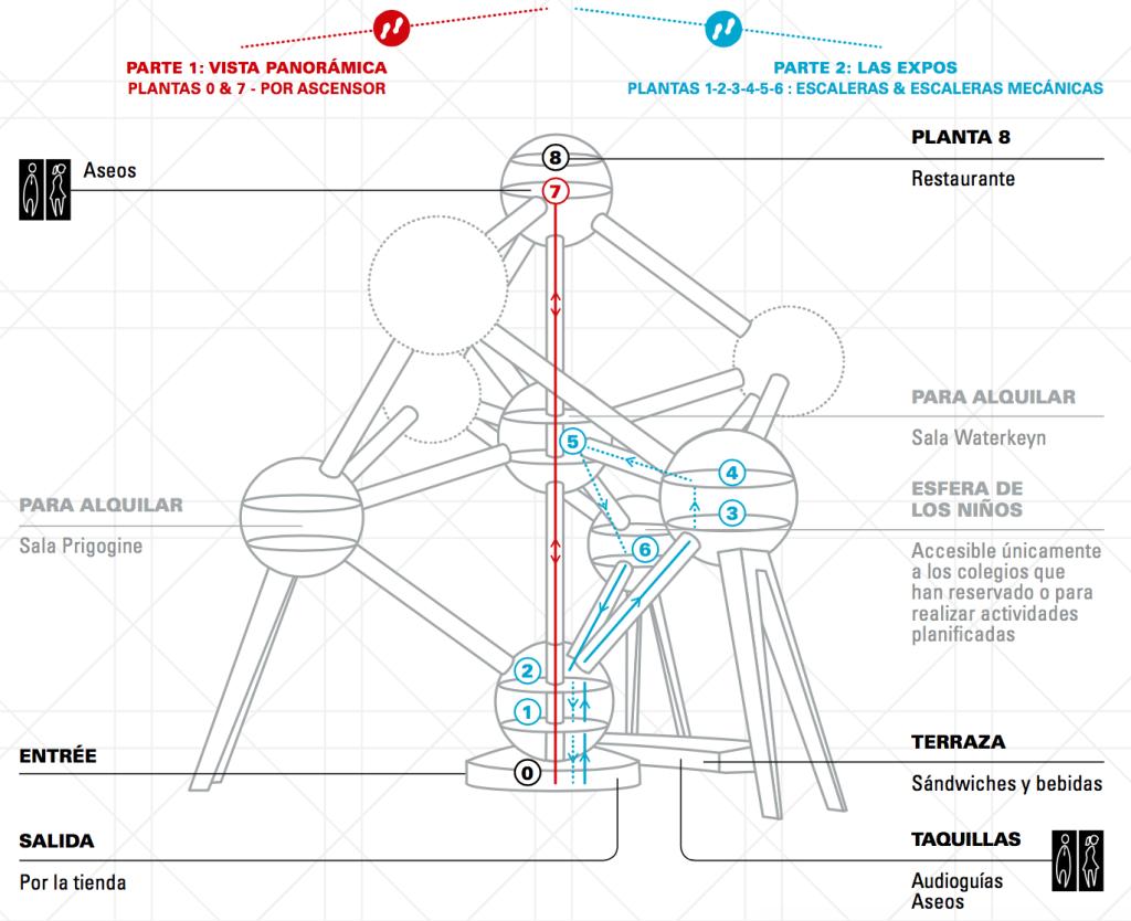 Plano del Atomium